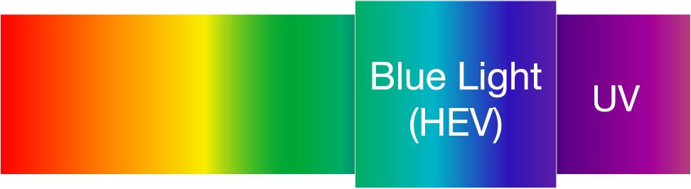 Parte del espectro de color que es visible para el ojo humano